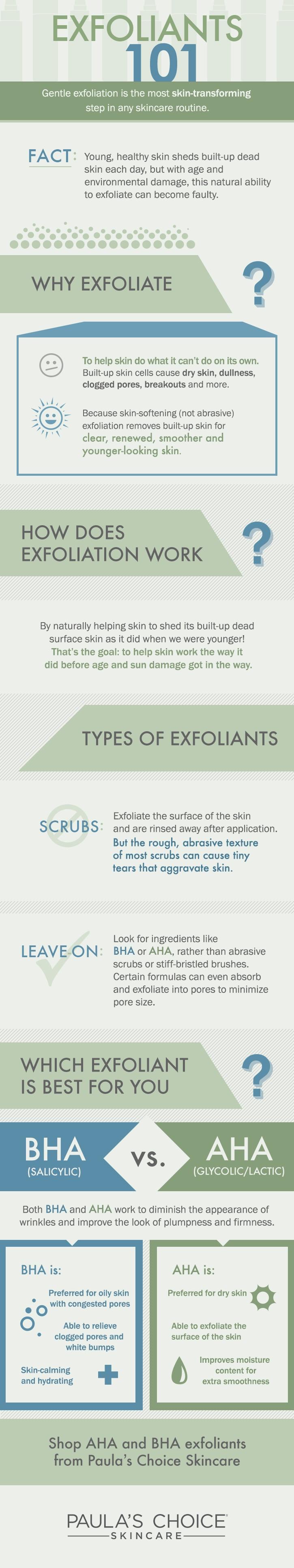 Exfoliants 101
